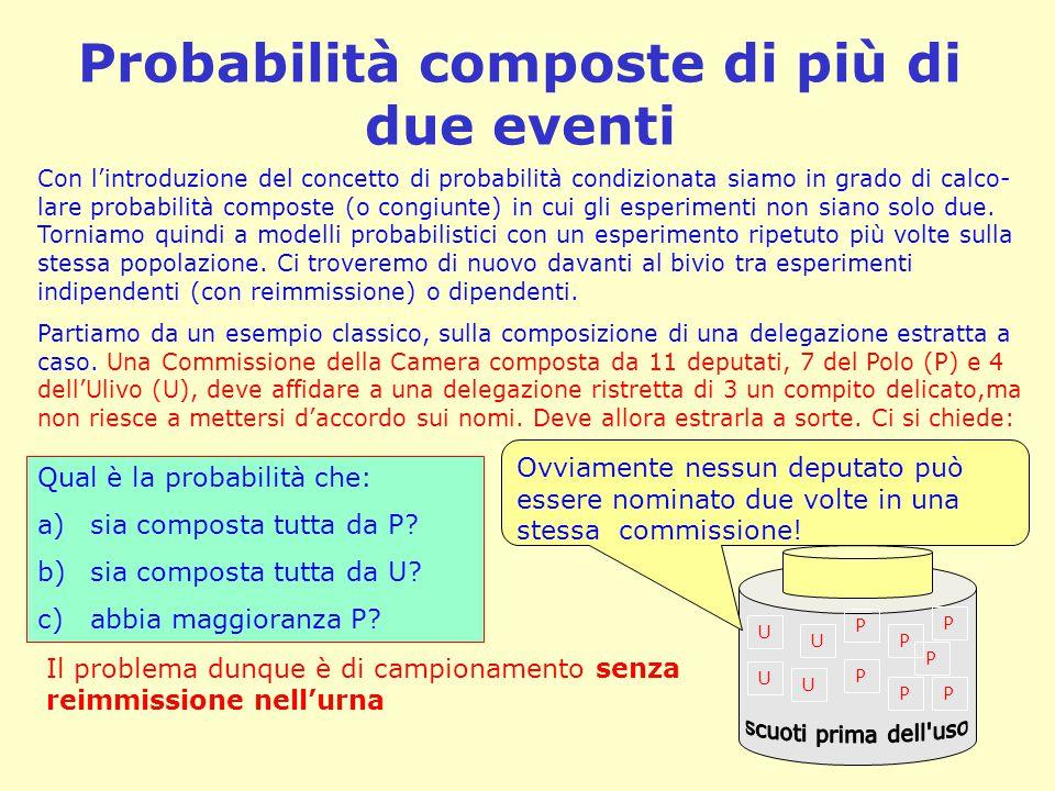 Probabilità composte di più di due eventi Qual è la probabilità che: a)sia composta tutta da P? b)sia composta tutta da U? c)abbia maggioranza P? P P
