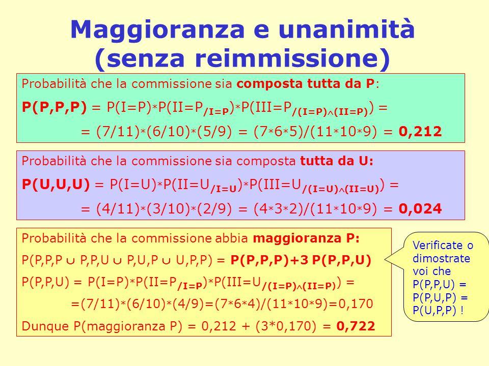 Maggioranza e unanimità (senza reimmissione) Probabilità che la commissione sia composta tutta da P: P(P,P,P) = P(I=P) * P(II=P /I=P ) * P(III=P /(I=P