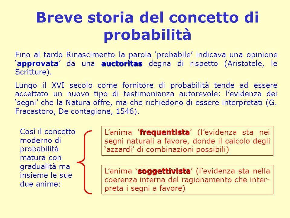 Breve storia del concetto di probabilità auctoritas Fino al tardo Rinascimento la parola 'probabile' indicava una opinione 'approvata' da una auctorit