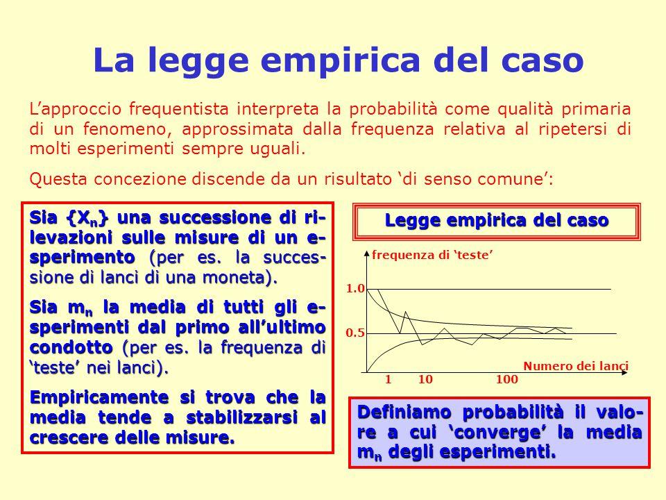 La legge empirica del caso 1.0 0.5 110100 L'approccio frequentista interpreta la probabilità come qualità primaria di un fenomeno, approssimata dalla