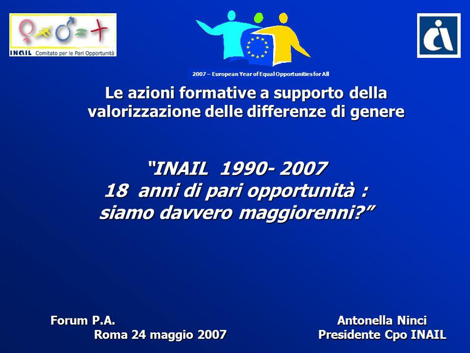 """Antonella Ninci Presidente Cpo INAIL """"INAIL 1990- 2007 18 anni di pari opportunità : siamo davvero maggiorenni?"""" Forum P.A. Roma 24 maggio 2007 Le azi"""