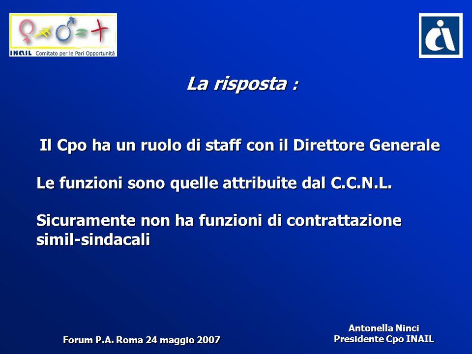 Antonella Ninci Presidente Cpo INAIL La risposta : Il Cpo ha un ruolo di staff con il Direttore Generale Le funzioni sono quelle attribuite dal C.C.N.