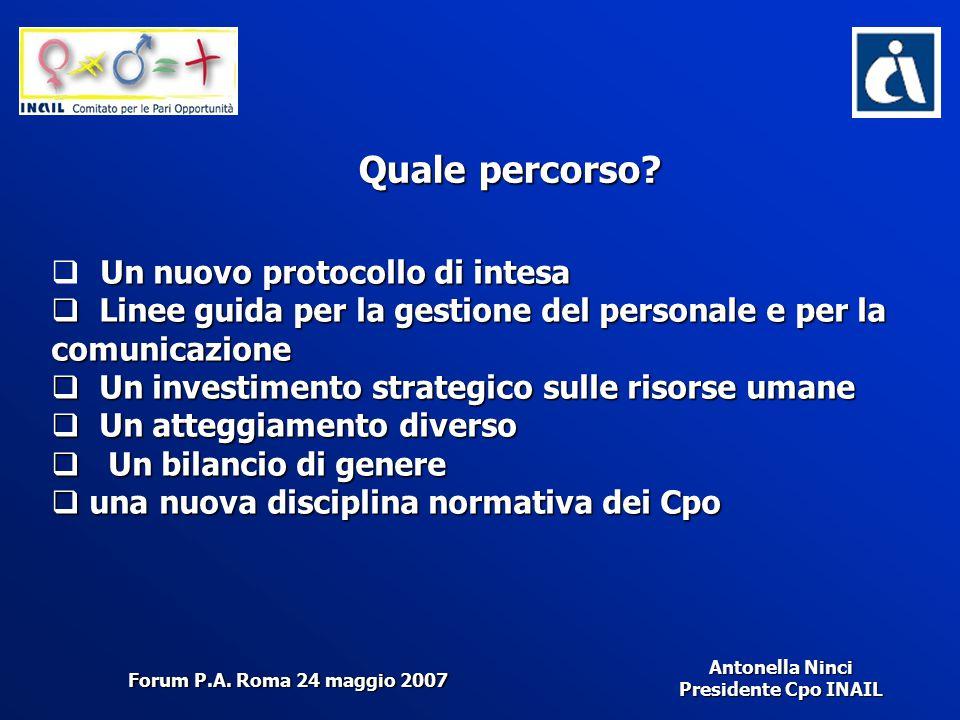 Antonella Ninci Presidente Cpo INAIL Quale percorso? Un nuovo protocollo di intesa  Un nuovo protocollo di intesa  Linee guida per la gestione del p