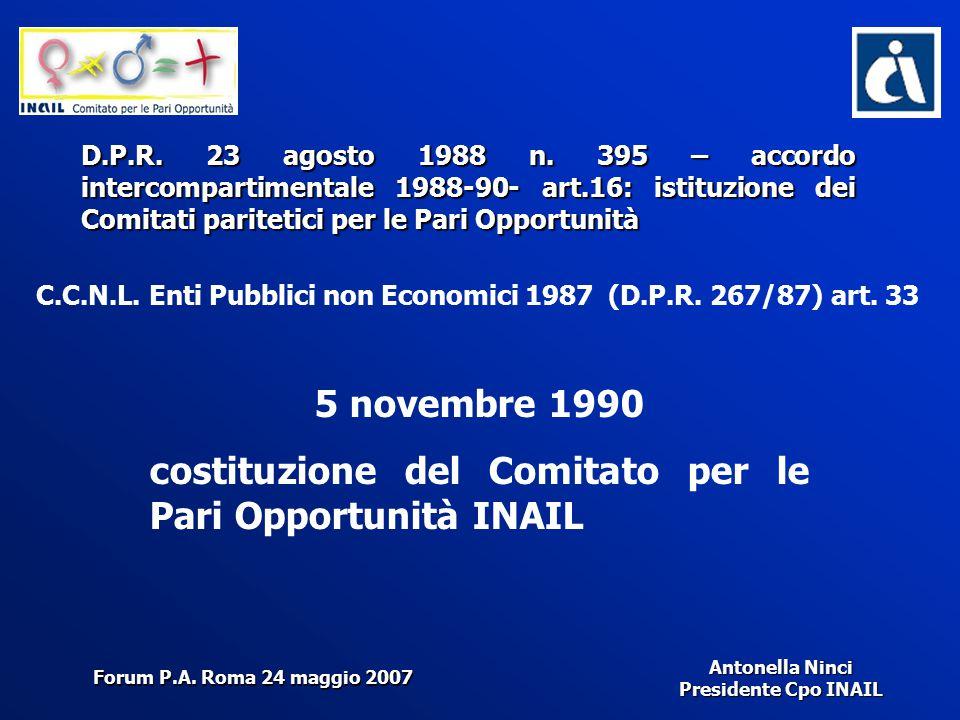 Antonella Ninci Presidente Cpo INAIL D.P.R. 23 agosto 1988 n. 395 – accordo intercompartimentale 1988-90- art.16: istituzione dei Comitati paritetici