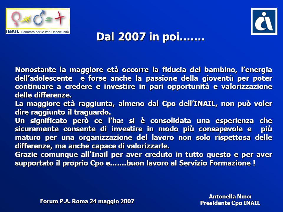 Antonella Ninci Presidente Cpo INAIL Dal 2007 in poi……. Nonostante la maggiore età occorre la fiducia del bambino, l'energia dell'adolescente e forse