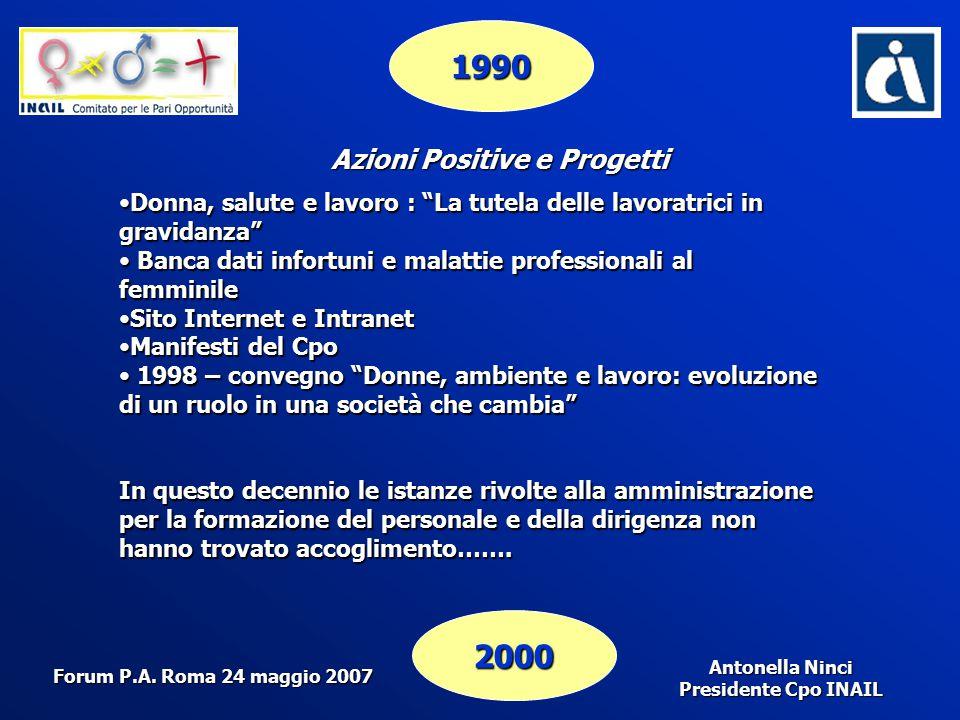 """Antonella Ninci Presidente Cpo INAIL 1990 2000 AzioniPositive e Progetti Azioni Positive e Progetti Donna, salute e lavoro : """"La tutela delle lavoratr"""