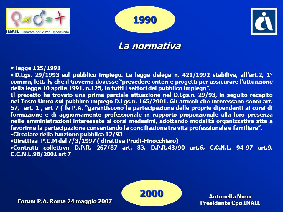 Antonella Ninci Presidente Cpo INAIL 1990 2000 La normativa Direttive comunitarie: Direttiva 75/117 CEE- Riavvicinamento delle legislazioni degli Stati membri relative all'applicazione del principio di parità delle retribuzioni tra lavoratori di sesso maschile e quelli di sesso femminile.