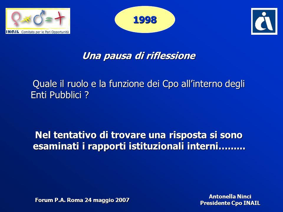 Antonella Ninci Presidente Cpo INAIL 1998 Una pausa di riflessione Quale il ruolo e la funzione dei Cpo all'interno degli Enti Pubblici ? Nel tentativ