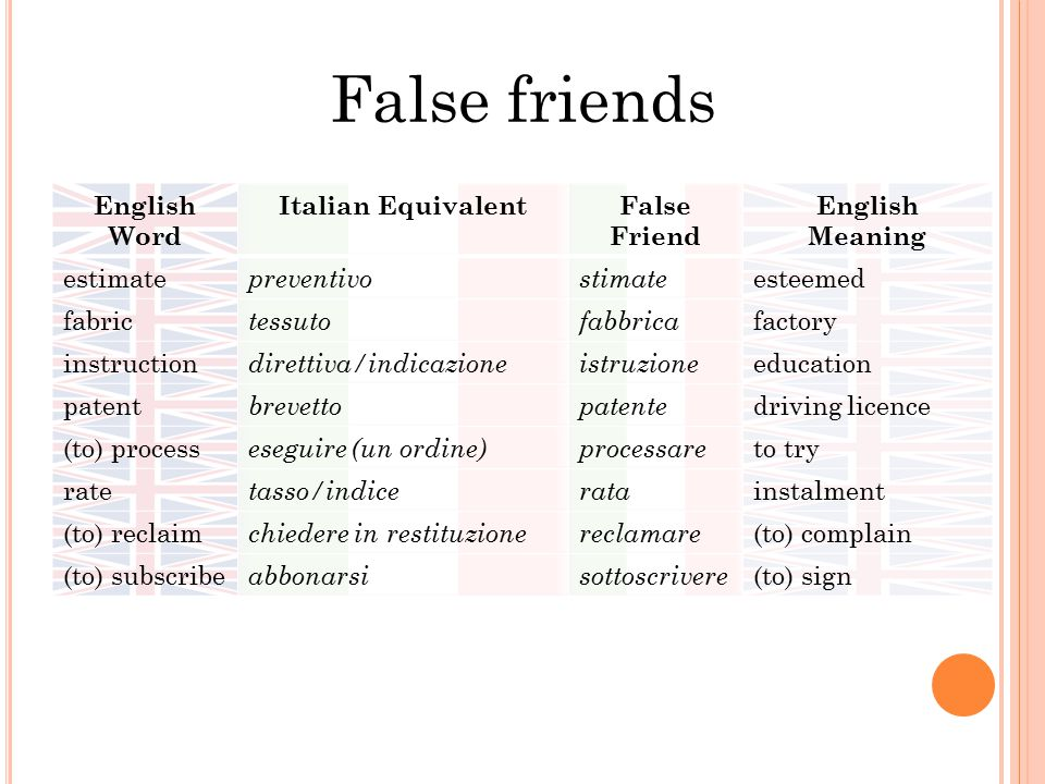 False friends English Word Italian EquivalentFalse Friend English Meaning estimate preventivostimate esteemed fabric tessutofabbrica factory instructi