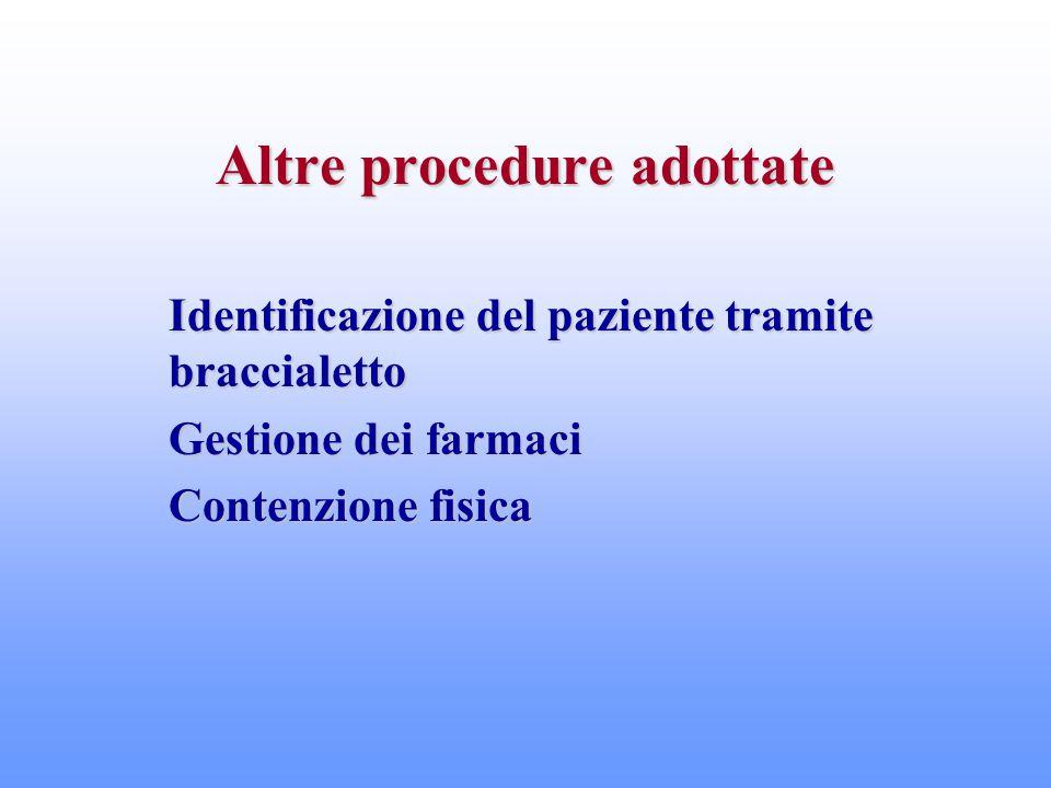 Altre procedure adottate Identificazione del paziente tramite braccialetto Gestione dei farmaci Contenzione fisica