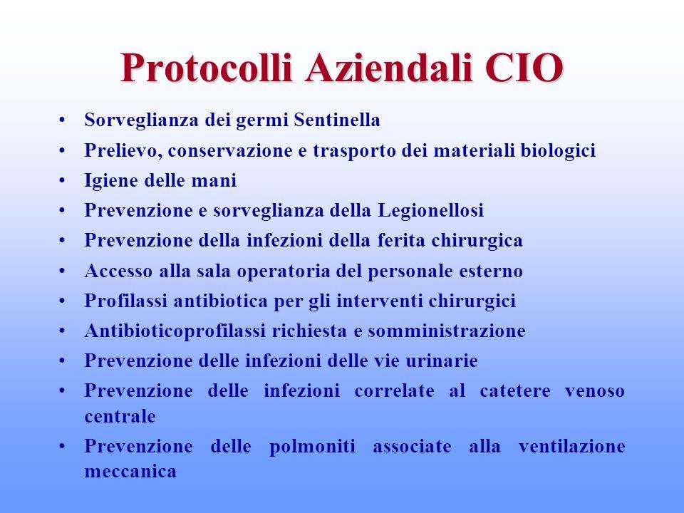 Protocolli Aziendali CIO Sorveglianza dei germi Sentinella Prelievo, conservazione e trasporto dei materiali biologici Igiene delle mani Prevenzione e