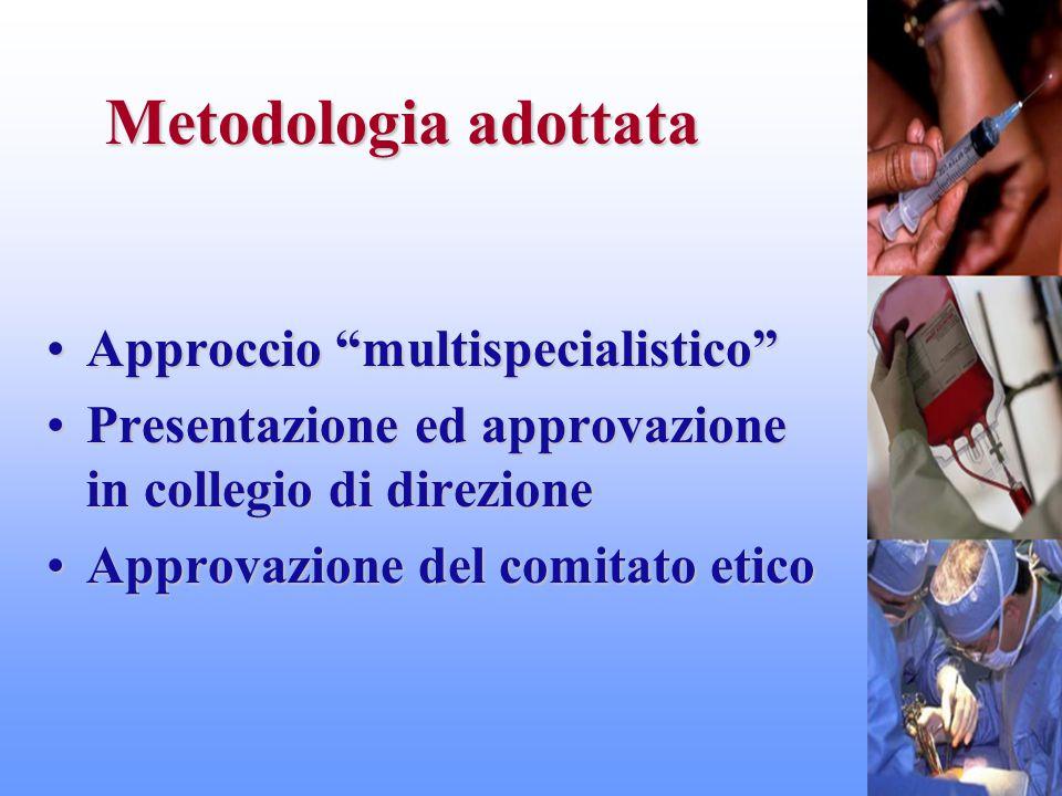 """Metodologia adottata Approccio """"multispecialistico""""Approccio """"multispecialistico"""" Presentazione ed approvazione in collegio di direzionePresentazione"""