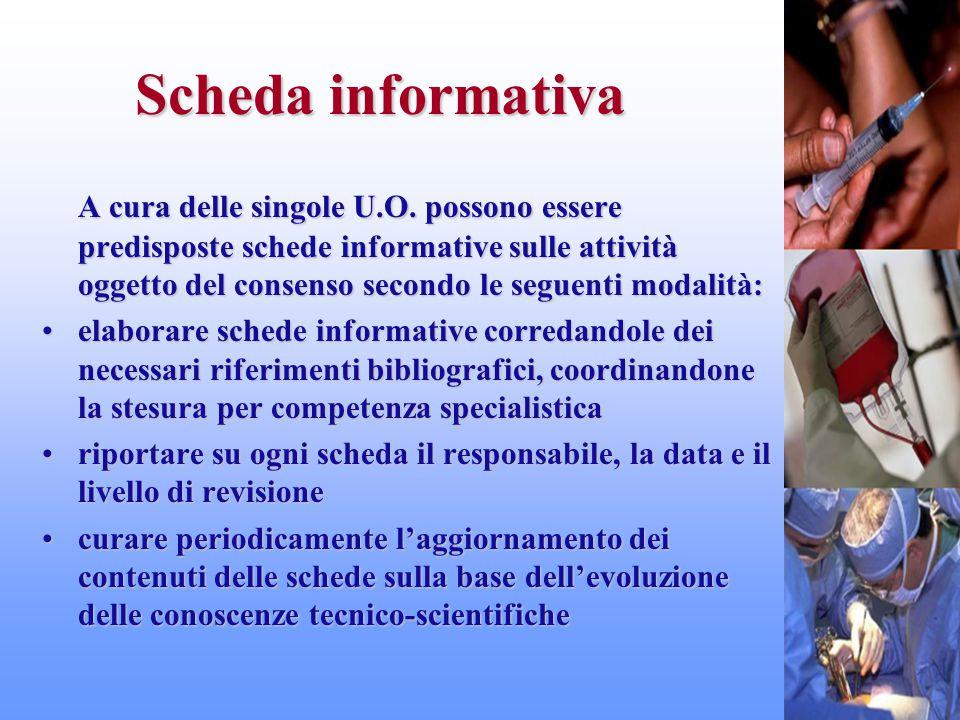 Scheda informativa A cura delle singole U.O. possono essere predisposte schede informative sulle attività oggetto del consenso secondo le seguenti mod