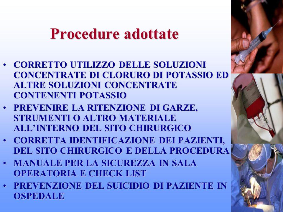 Procedure adottate CORRETTO UTILIZZO DELLE SOLUZIONI CONCENTRATE DI CLORURO DI POTASSIO ED ALTRE SOLUZIONI CONCENTRATE CONTENENTI POTASSIOCORRETTO UTI
