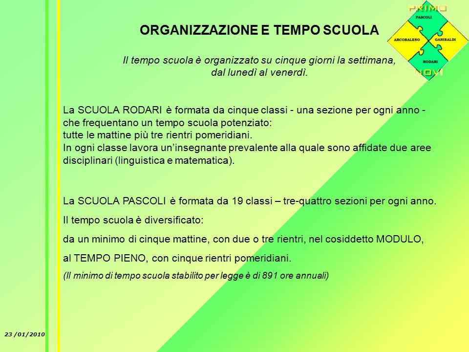 23 /01/2010 ORGANIZZAZIONE E TEMPO SCUOLA Il tempo scuola è organizzato su cinque giorni la settimana, dal lunedì al venerdì.