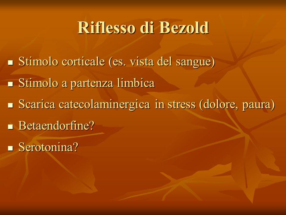 Riflesso di Bezold Stimolo corticale (es.vista del sangue) Stimolo corticale (es.