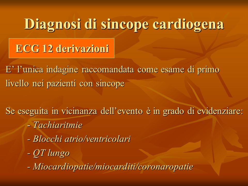 E' l'unica indagine raccomandata come esame di primo livello nei pazienti con sincope Se eseguita in vicinanza dell'evento è in grado di evidenziare: - Tachiaritmie - Tachiaritmie - Blocchi atrio/ventricolari - Blocchi atrio/ventricolari - QT lungo - QT lungo - Miocardiopatie/miocarditi/coronaropatie - Miocardiopatie/miocarditi/coronaropatie Diagnosi di sincope cardiogena ECG 12 derivazioni