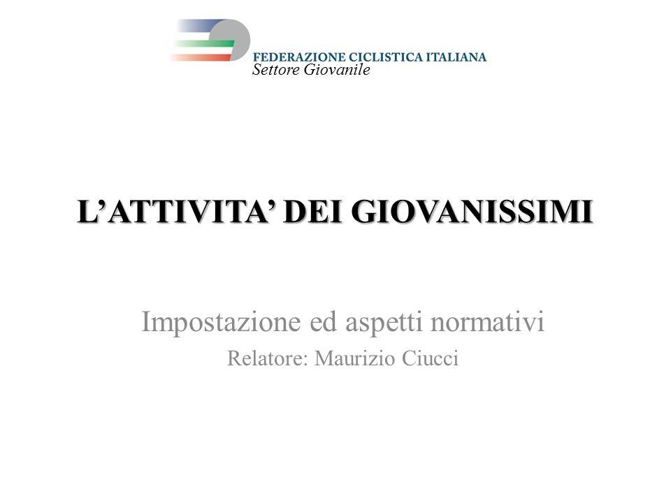 L'ATTIVITA' DEI GIOVANISSIMI Impostazione ed aspetti normativi Relatore: Maurizio Ciucci Settore Giovanile