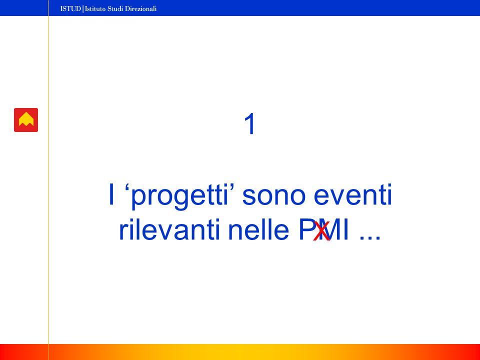 1 I 'progetti' sono eventi rilevanti nelle PMI... X