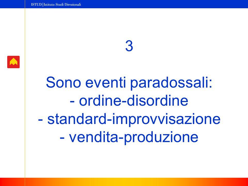 3 Sono eventi paradossali: - ordine-disordine - standard-improvvisazione - vendita-produzione