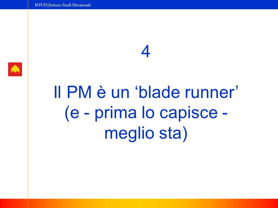 4 Il PM è un 'blade runner' (e - prima lo capisce - meglio sta)