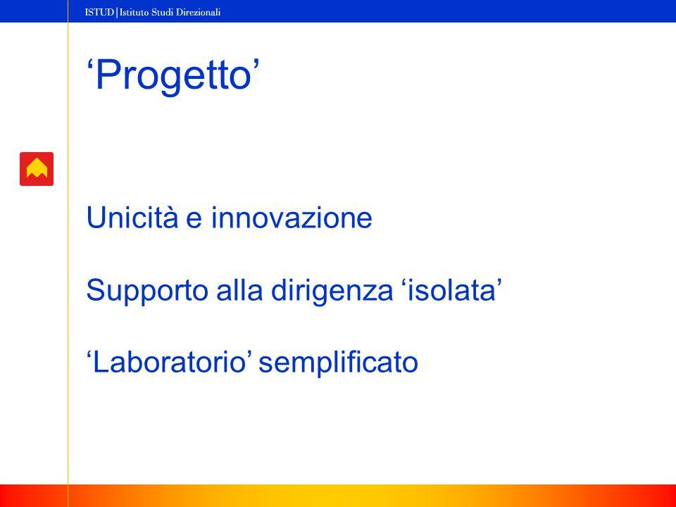 'Progetto' Unicità e innovazione Supporto alla dirigenza 'isolata' 'Laboratorio' semplificato