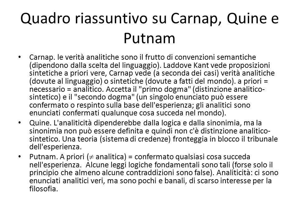 Quadro riassuntivo su Carnap, Quine e Putnam Carnap.