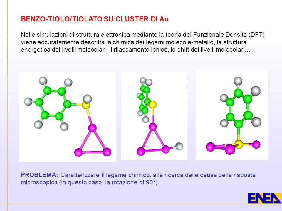 BENZO-TIOLO/TIOLATO SU CLUSTER DI Au Nelle simulazioni di struttura elettronica mediante la teoria del Funzionale Densità (DFT) viene accuratamente de