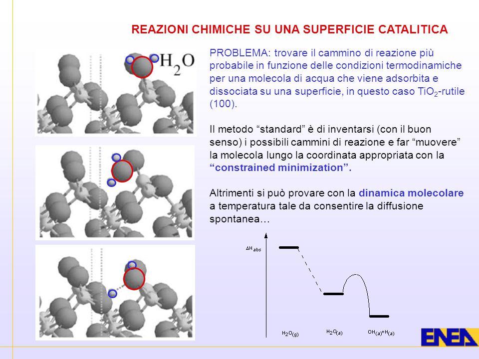 REAZIONI CHIMICHE SU UNA SUPERFICIE CATALITICA PROBLEMA: trovare il cammino di reazione più probabile in funzione delle condizioni termodinamiche per