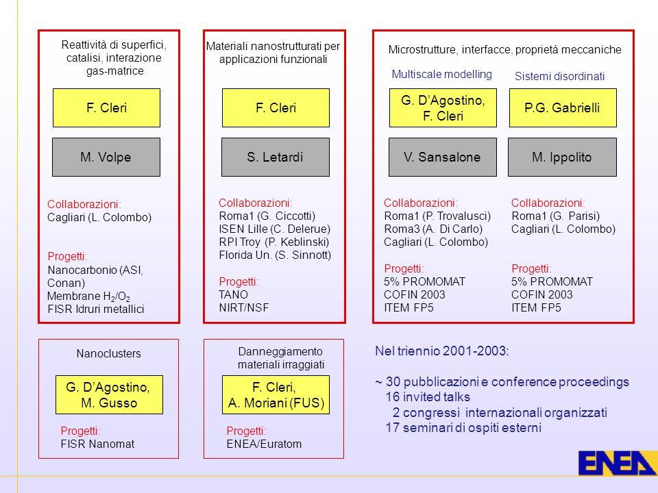 F. Cleri Reattività di superfici, catalisi, interazione gas-matrice Materiali nanostrutturati per applicazioni funzionali Microstrutture, interfacce,