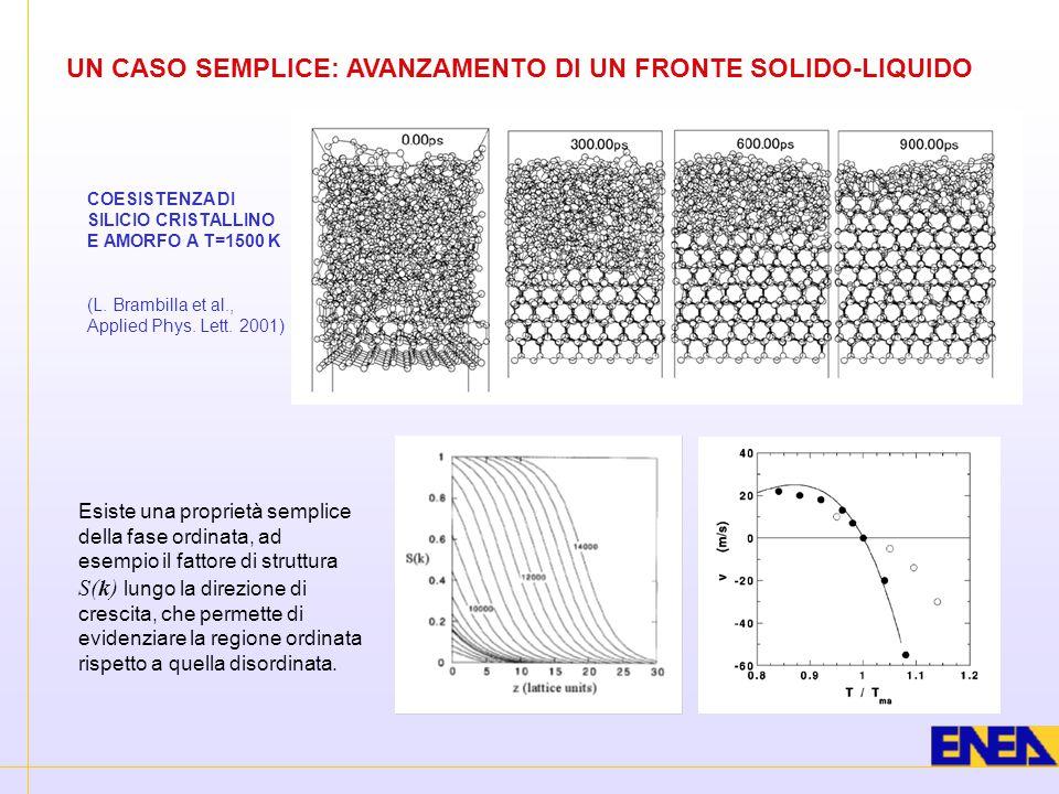 UN CASO SEMPLICE: AVANZAMENTO DI UN FRONTE SOLIDO-LIQUIDO Esiste una proprietà semplice della fase ordinata, ad esempio il fattore di struttura S(k) l