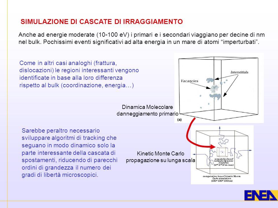 Dinamica Molecolare danneggiamento primario Kinetic Monte Carlo propagazione su lunga scala SIMULAZIONE DI CASCATE DI IRRAGGIAMENTO Anche ad energie m