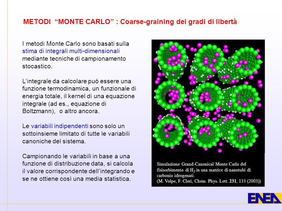 """METODI """"MONTE CARLO"""" : Coarse-graining dei gradi di libertà Simulazione Grand-Canonical Monte Carlo del fisisorbimento di H 2 in una matrice di nanotu"""