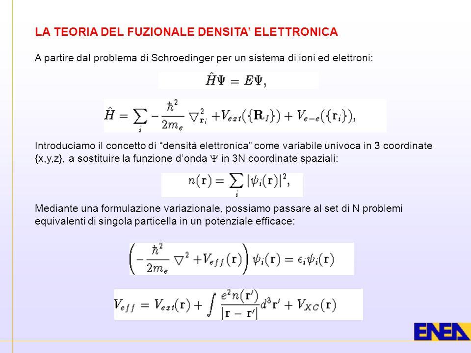 """LA TEORIA DEL FUZIONALE DENSITA' ELETTRONICA A partire dal problema di Schroedinger per un sistema di ioni ed elettroni: Introduciamo il concetto di """""""
