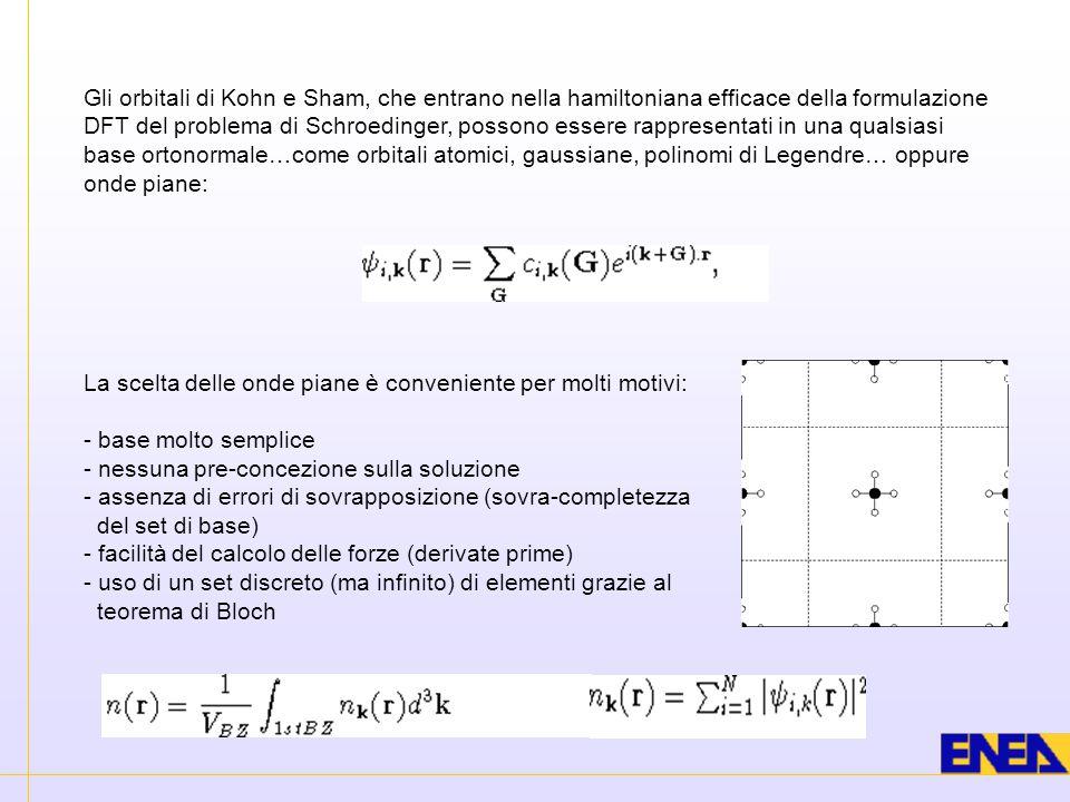 Gli orbitali di Kohn e Sham, che entrano nella hamiltoniana efficace della formulazione DFT del problema di Schroedinger, possono essere rappresentati