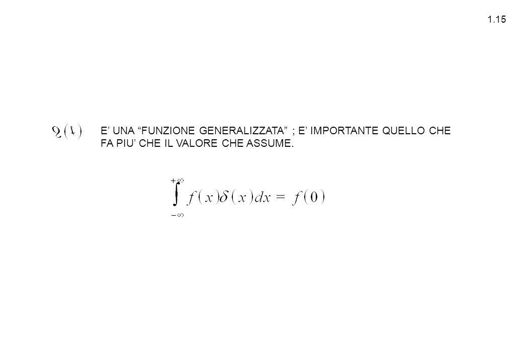 """1.15 E' UNA """"FUNZIONE GENERALIZZATA"""" ; E' IMPORTANTE QUELLO CHE FA PIU' CHE IL VALORE CHE ASSUME."""
