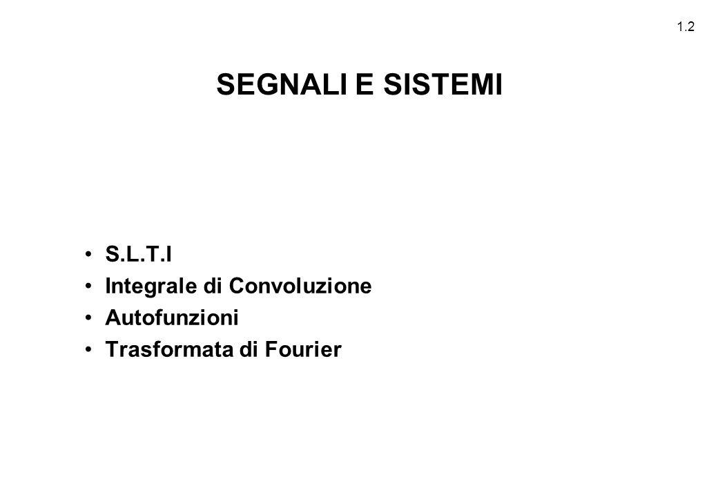 1.3 SEGNALE TxRxCanale Sorgente Dest.Segnale SORGENTE : ES.