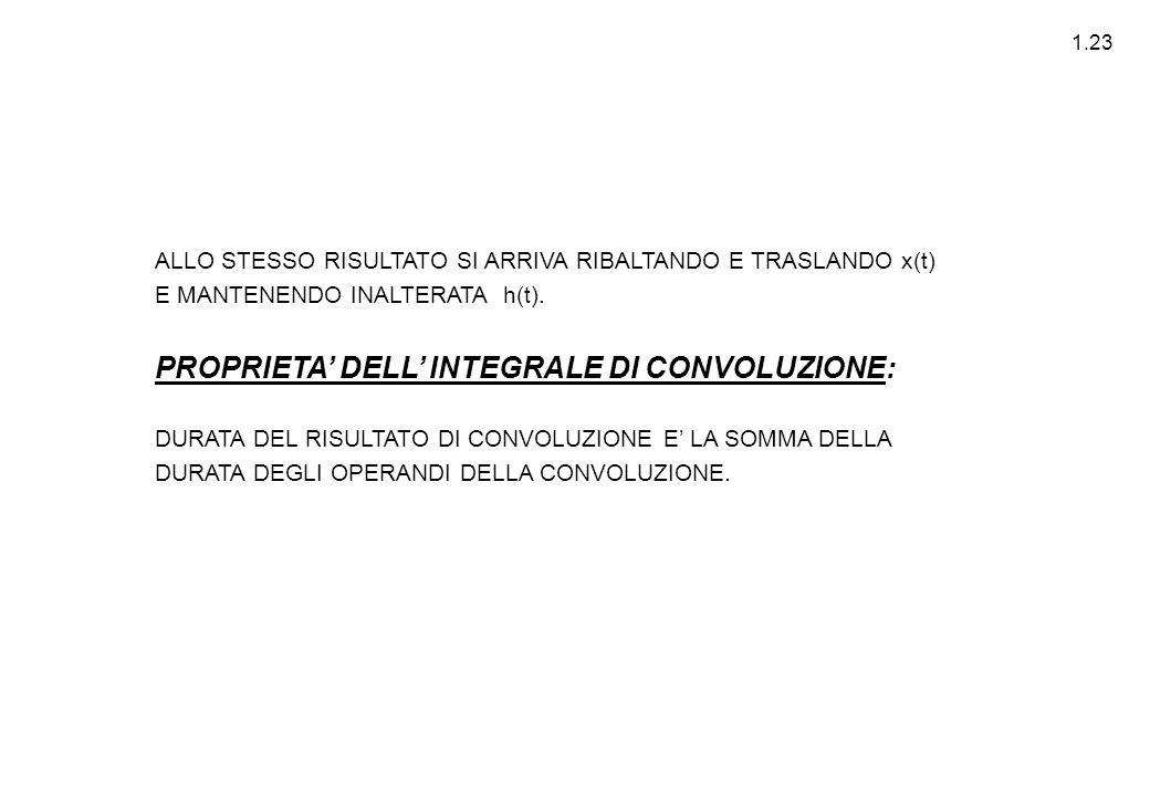 1.23 ALLO STESSO RISULTATO SI ARRIVA RIBALTANDO E TRASLANDO x(t) E MANTENENDO INALTERATA h(t). PROPRIETA' DELL' INTEGRALE DI CONVOLUZIONE: DURATA DEL