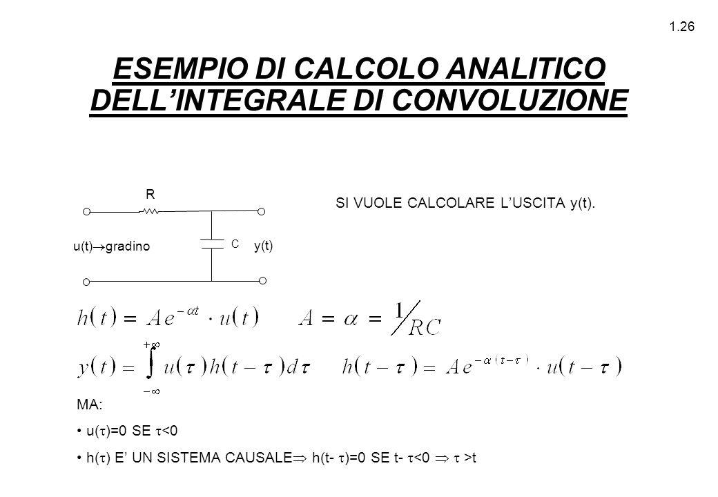 1.26 ESEMPIO DI CALCOLO ANALITICO DELL'INTEGRALE DI CONVOLUZIONE SI VUOLE CALCOLARE L'USCITA y(t). MA: u(  )=0 SE  <0 h(  ) E' UN SISTEMA CAUSALE 