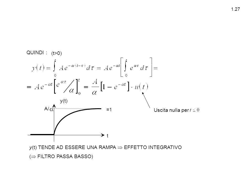 1.27 Uscita nulla per y(t) TENDE AD ESSERE UNA RAMPA  EFFETTO INTEGRATIVO (  FILTRO PASSA BASSO) t y(t) A/  =1 (t>0) QUINDI :