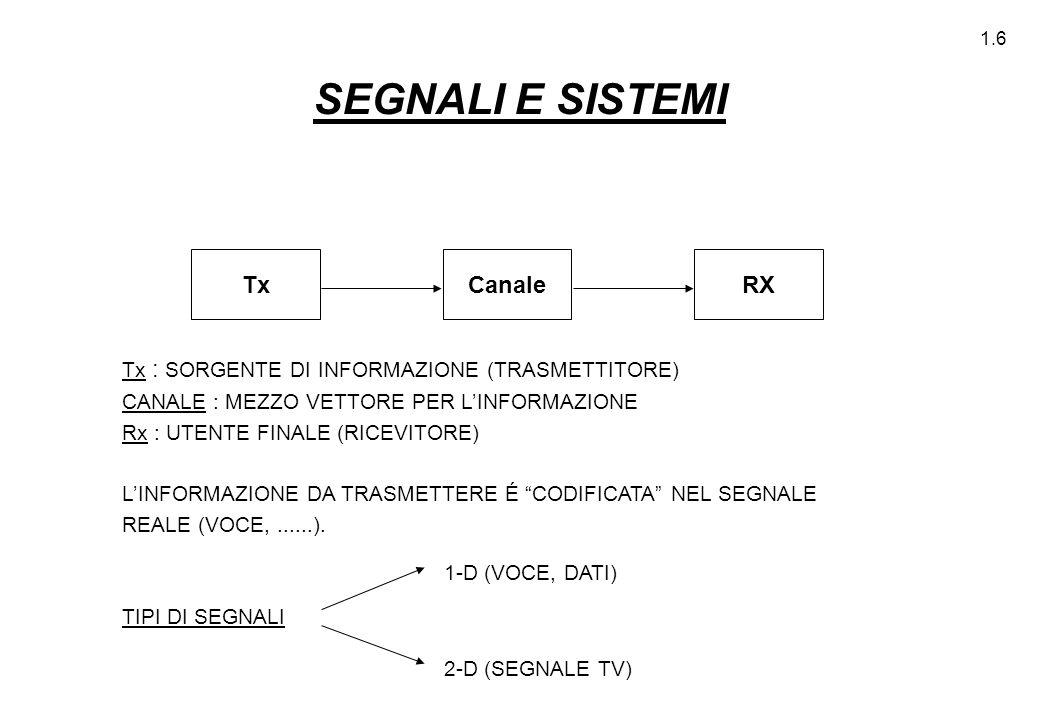 1.7 SEGNALI 1) SEGNALI DETERMINISTICI : IL SEGNALE É NOTO ISTANTE PER ISTANTE ( x(t) ) 2) SEGNALI ALEATORI : NON É POSSIBILE CONOSCERE IL VALORE DEL SEGNALE ISTANTE PER ISTANTE ( x(t) ESPRESSIONE ANALITICA TROPPO COMPLESSA O NOTO SOLO SU BASE STATISTICA ).
