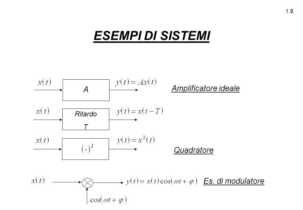 1.9 ESEMPI DI SISTEMI A Ritardo T Amplificatore ideale Quadratore Es. di modulatore