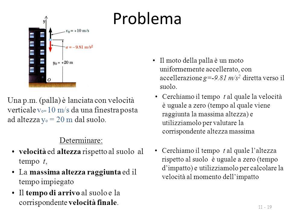 Problema 11 - 19 Determinare: velocità ed altezza rispetto al suolo al tempo t, La massima altezza raggiunta ed il tempo impiegato Il tempo di arrivo al suolo e la corrispondente velocità finale.