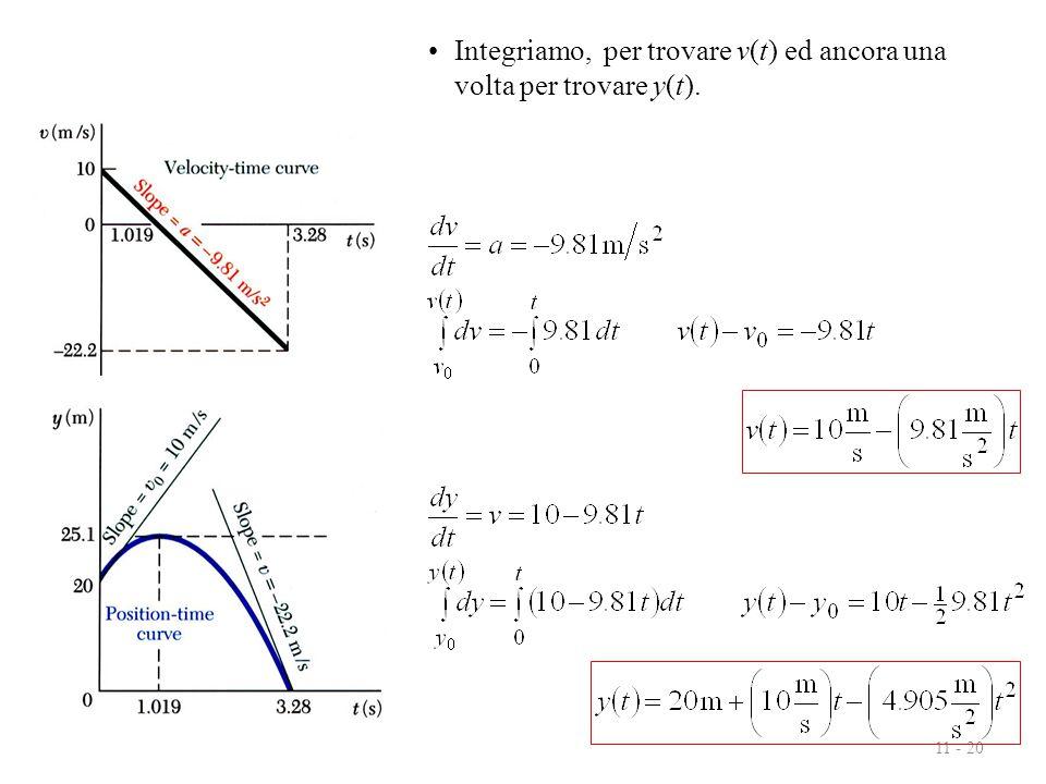 11 - 20 Integriamo, per trovare v(t) ed ancora una volta per trovare y(t).