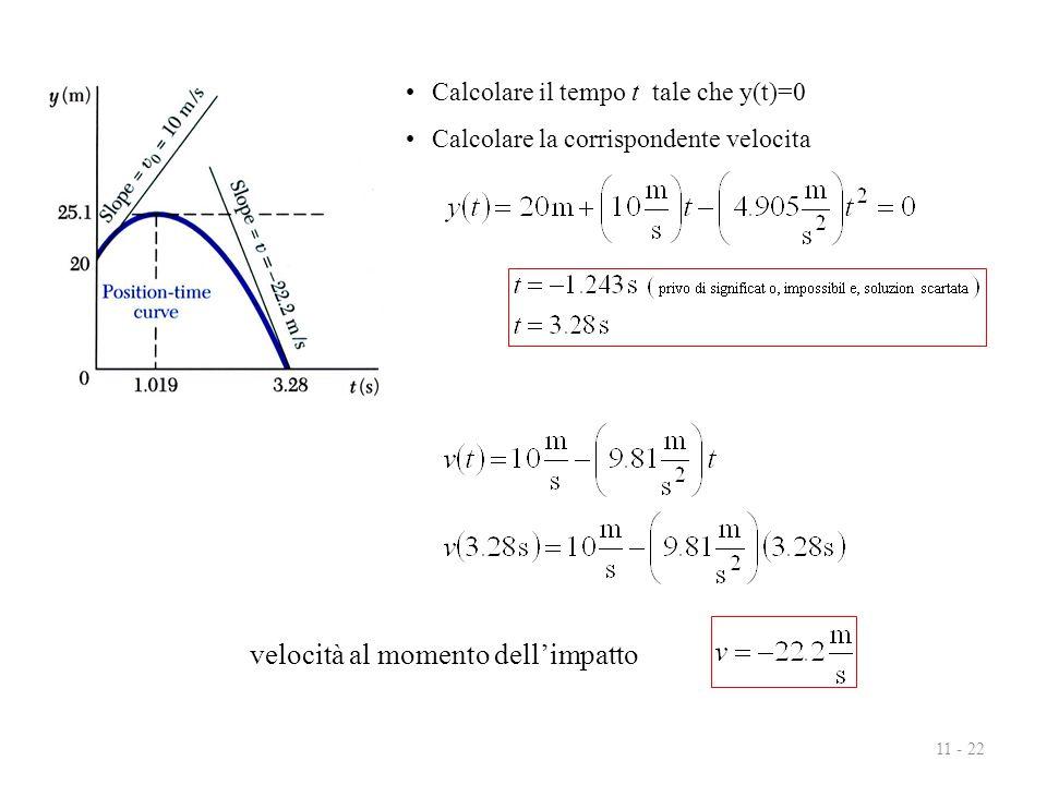 11 - 22 Calcolare il tempo t tale che y(t)=0 Calcolare la corrispondente velocita velocità al momento dell'impatto
