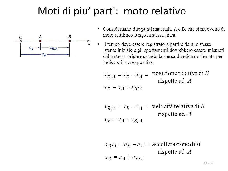 Moti di piu' parti: moto relativo 11 - 28 Consideriamo due punti materiali, A e B, che si muovono di moto rettilineo lungo la stessa linea. Il tempo d