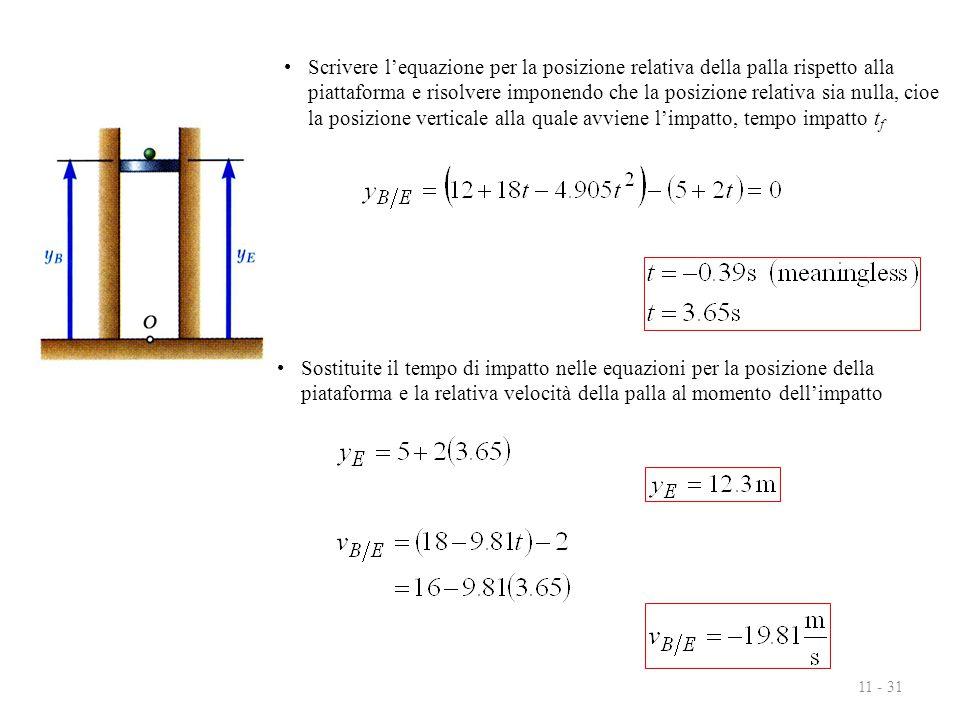 11 - 31 Scrivere l'equazione per la posizione relativa della palla rispetto alla piattaforma e risolvere imponendo che la posizione relativa sia nulla, cioe la posizione verticale alla quale avviene l'impatto, tempo impatto t f Sostituite il tempo di impatto nelle equazioni per la posizione della piataforma e la relativa velocità della palla al momento dell'impatto