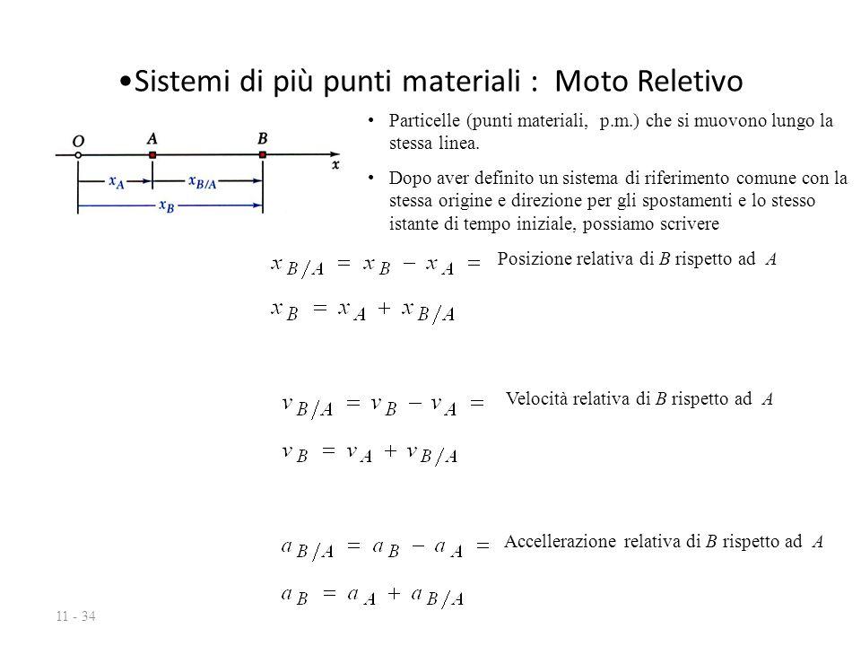 Sistemi di più punti materiali : Moto Reletivo 11 - 34 Particelle (punti materiali, p.m.) che si muovono lungo la stessa linea. Dopo aver definito un