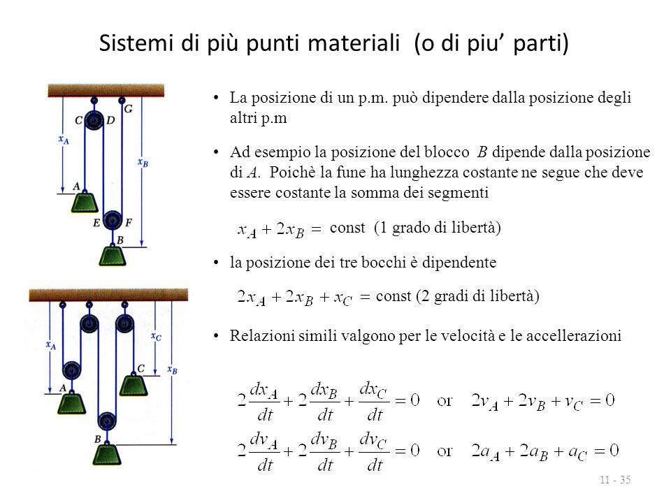 Sistemi di più punti materiali (o di piu' parti) 11 - 35 La posizione di un p.m. può dipendere dalla posizione degli altri p.m Ad esempio la posizione