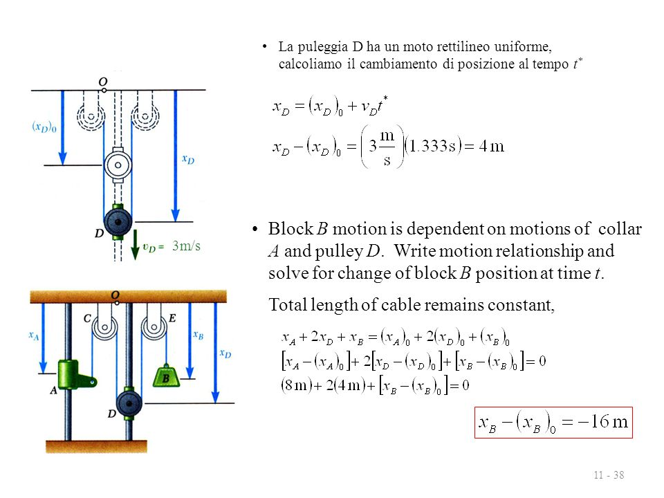 11 - 38 Block B motion is dependent on motions of collar A and pulley D.